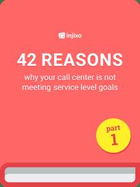 call-center-service-level-success-part-1-cover