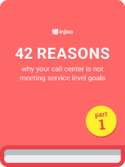 call-center-service-level-success-part-1-cover.png