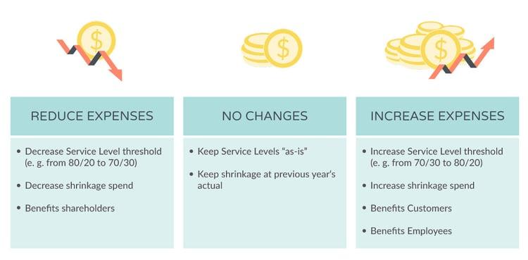 the-secret-to-call-center-budgeting-chart.jpg