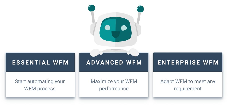 injixo-new-wfm-plans-us