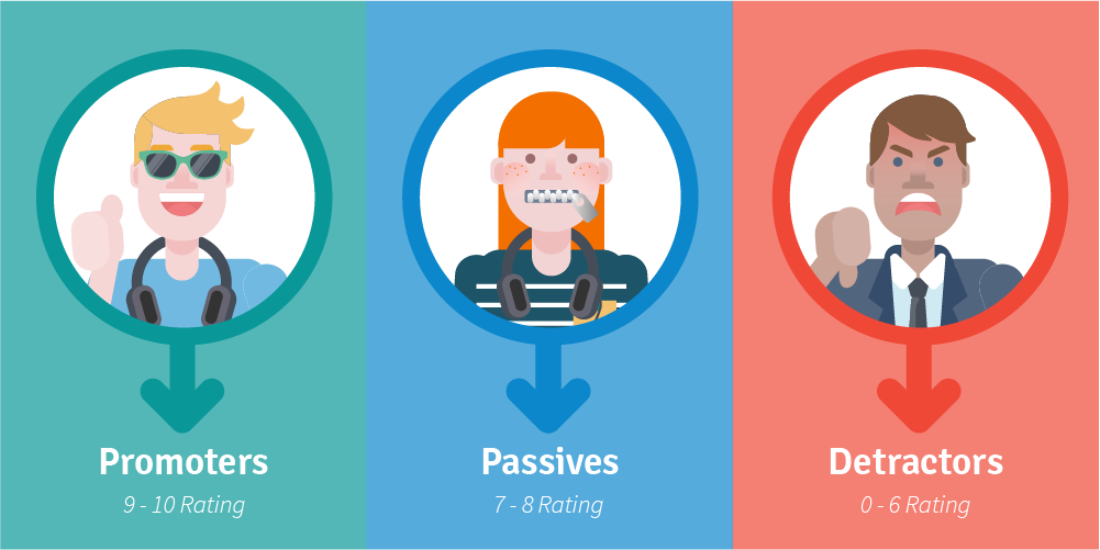 How to increase Employee Net Promoter Score in your contact centre with WFM